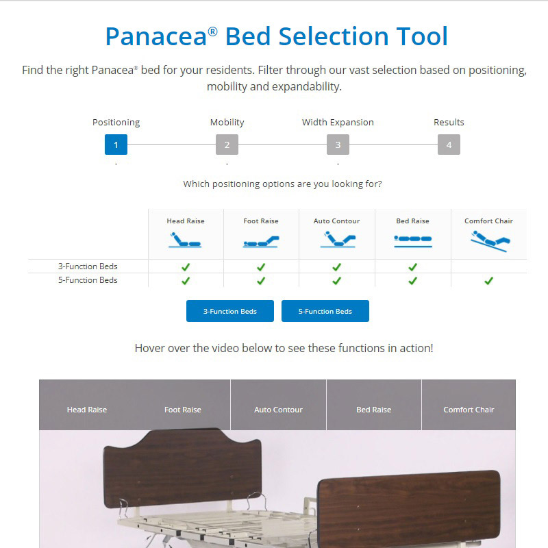 Panacea Bed Selection Guide