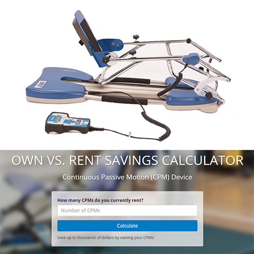 CPM Devices: Own vs. Rent Savings Calculator